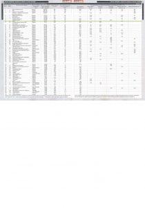 Рейтинг «Список крупнейших компаний в области аутсорсинга учетных функций по итогам 2010 года» – журнал «Эксперт» № 23 от 13.06.2011