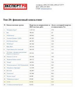 Топ 20: Список крупнейших консалтинговых компаний в сфере финансового консалтинга по итогам 2013 года - Рейтинговое агентство «Эксперт»