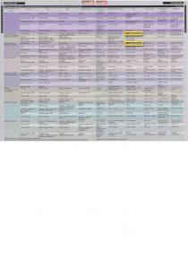 «АКГ - лидеры по объему выручки от аудиторско-консалтинговых услуг в различных отраслях экономики по итогам 2010 года» – журнал «Эксперт» № 11 от 21.03.2011